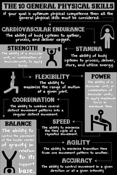 10 general physical skills